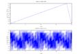 Balayage entrelace signal bobines 1 periode.png