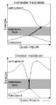 Bandstruktur direkter und indirekter Halbleiter.png