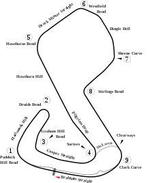 Brands Hatch.svg