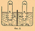 Brockhaus-Efron Electric Current 2.jpg