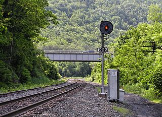 Automatic block signaling Railroad communications system