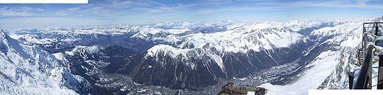 Panorama of Chamonix valley
