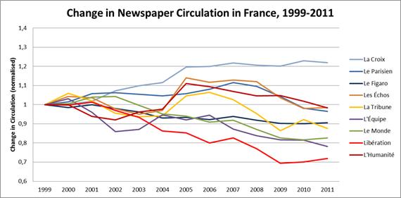 journal national francais