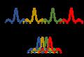 Comparativo entre as técnicas de modulação de sinais.png
