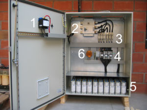Power factor - 1. Reactive Power Control Relay; 2. Network connection points; 3. Slow-blow Fuses; 4. Inrush Limiting Contactors; 5. Capacitors (single-phase or three-phase units, delta-connection); 6. Transformer (for controls and ventilation fans)