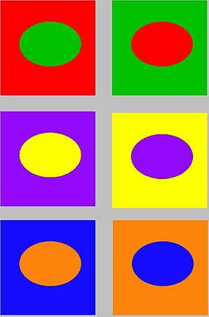 Complementary colors - Complementary colors in the traditional RYB color model.