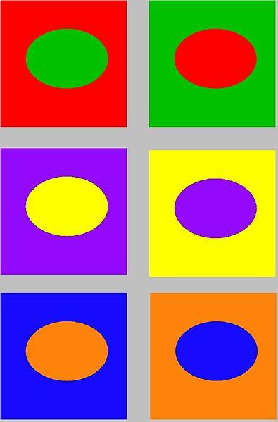Paintings Colour Contrast