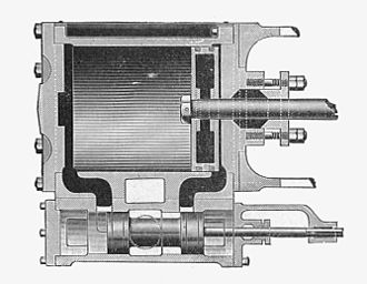 Piston valve (steam engine) - Diagram of cylinder and piston valve. The valve is next opened by moving it to the right, allowing the clear space in the middle of the valve to align with the channel in the cylinder above it.
