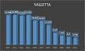 Démographie de VALLETA.png