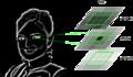 Détection-d'extrémums-dans-l'espace-des-échelles.png