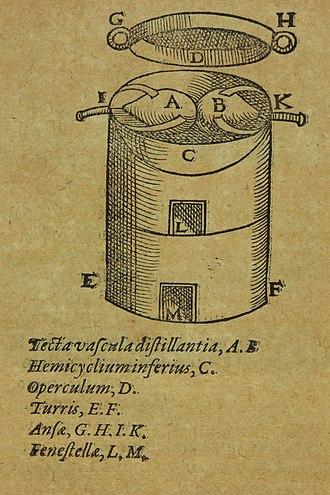 Giambattista della Porta - Chemical apparatus for a still from De distillatione, 1608