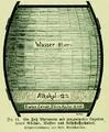 Die Frau als Hausärztin (1911) 044 Ein Faß Rheinwein mit prozentualen Angaben seines Alkohol- Wasser- und Nährstoffgehaltes.png