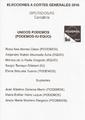 ELECCIONES GENERALES-26J-2016-PODEMOS-IU-EQUO.png