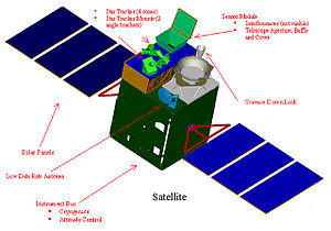 Earth Observing-3 - Image: Earth Observing 3 (EO 3)