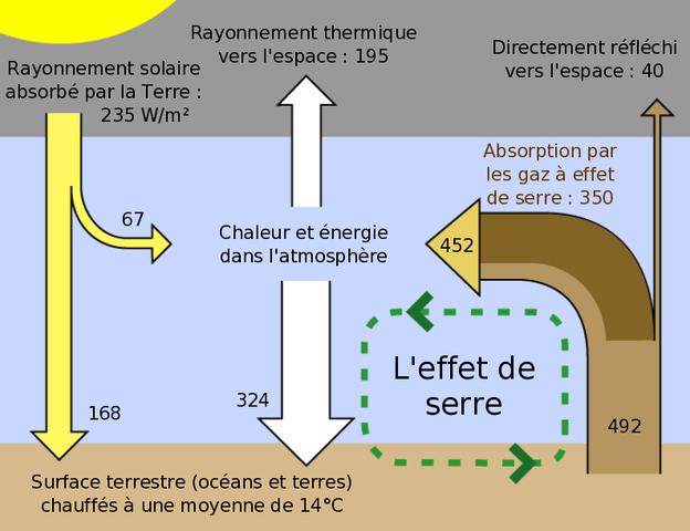Changement De Carte Grise Caf Ef Bf Bd Roquebrune Sur Argens