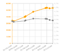 Es Wikificar progreso.PNG
