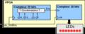 FPGAEtShields2.png