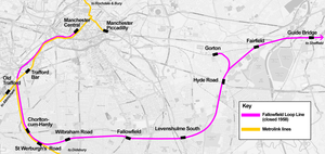 Map of the Fallowfield Loop Line