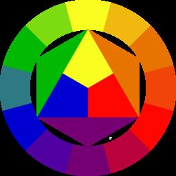 Koło kolorów Ittena