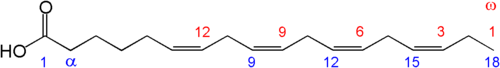 Chemical structure of stearidonic acid showing physiological (red) and chemical (blue) numbering conventions