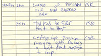 Log of the first message sent on the ARPANET