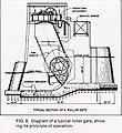 Floodgate roller drawing.jpg
