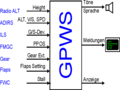 GPWS Signalfluss.png