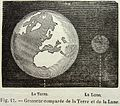Gross-comp-terre-lune.JPG