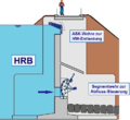 HRB-Entlastung.png