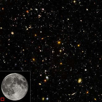 Observable universe - Hubble Ultra-Deep Field image of a region of the observable universe (equivalent sky area size shown in bottom left corner), near the constellation Fornax. Each spot is a galaxy, consisting of billions of stars. The light from the smallest, most red-shifted galaxies originated nearly 14 billion years ago.