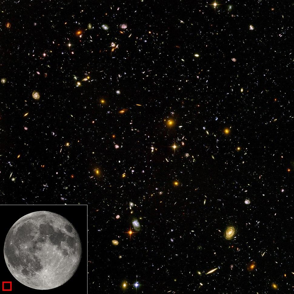 HubbleUltraDeepFieldwithScaleComparison