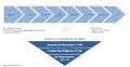 Investment Process Focused on Risk Measurement & Management.PNG