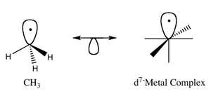 Isolobal principle - Figure 1: Basic example of the isolobal analogy.