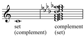 Complement (music) - Literal pc complementation: the pitch or pitches not in the set on the left are contained in the set on the right and vice versa