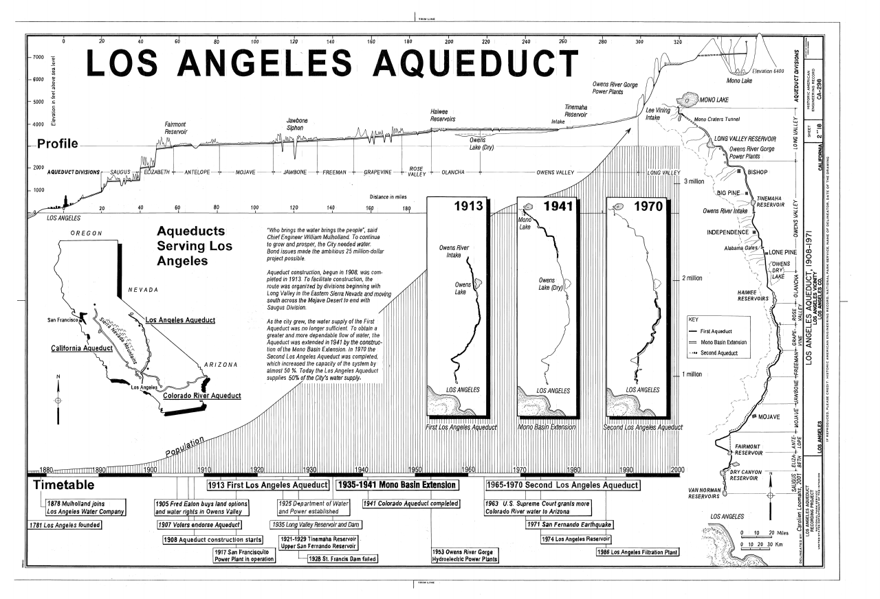 los angeles aqueduct photos thesis The los angeles aqueduct digital platform is a public resource for research and  information it provides access to primary sources that document the aqueduct's.