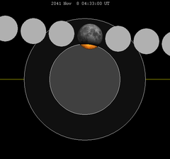 Lunar eclipse chart close-2041Nov08.png