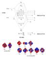 MO diagram sulfur hexafluoride.png