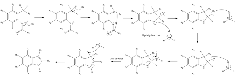 Madelung synthesis mechanism