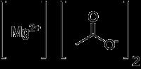 Strukturformel von Magnesiumacetat