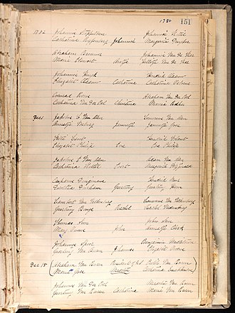"Martin Van Buren - Record of Kinderhook Dutch Reformed Church ""Maarten"" Van Buren (Dutch sp.) baptism December 15, 1782"