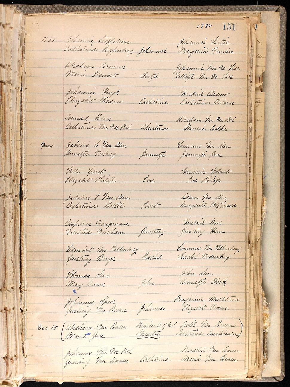 Martin Van Buren Baptism record