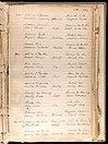 Martin Van Buren Baptism record.jpg