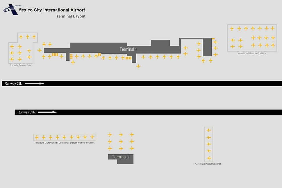 Mexico City Previous Terminal Layout