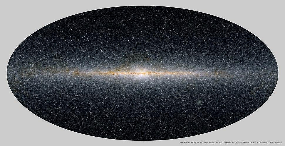 Milky Way infrared