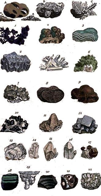 John Mawe - Image: Mineral illustration James Sowerby in Familiar Lessons on Mineralogy and Geology