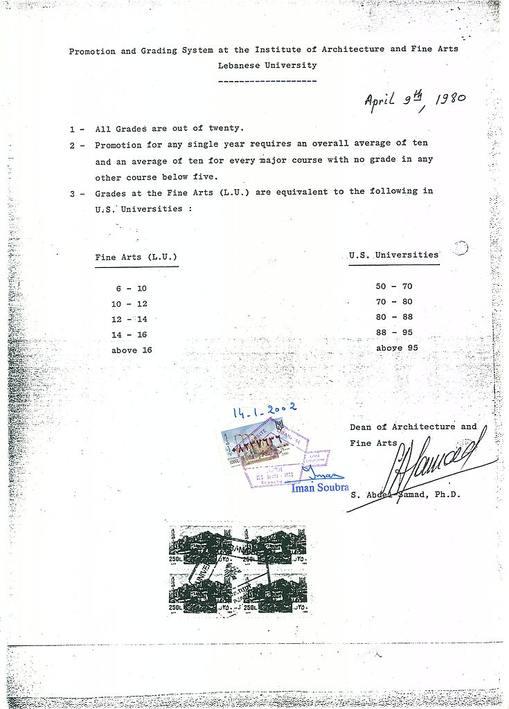 File:Mounif Nehmeh's master's degree grades in U.S.-terms.JPG ...