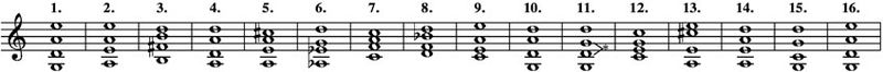 Tunings for the 16 pieces of Mystery Sonatas
