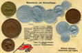 Numismatic postcard from the early 1900's - British Raj and Ceylon.png