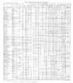 OAMünsingen Tabelle 1.png