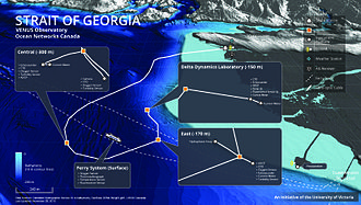 Ocean Networks Canada - 2013 map of Ocean Networks Canada's installations in the Salish Sea, which comprise the Strait of Georgia portion of the VENUS observatory.